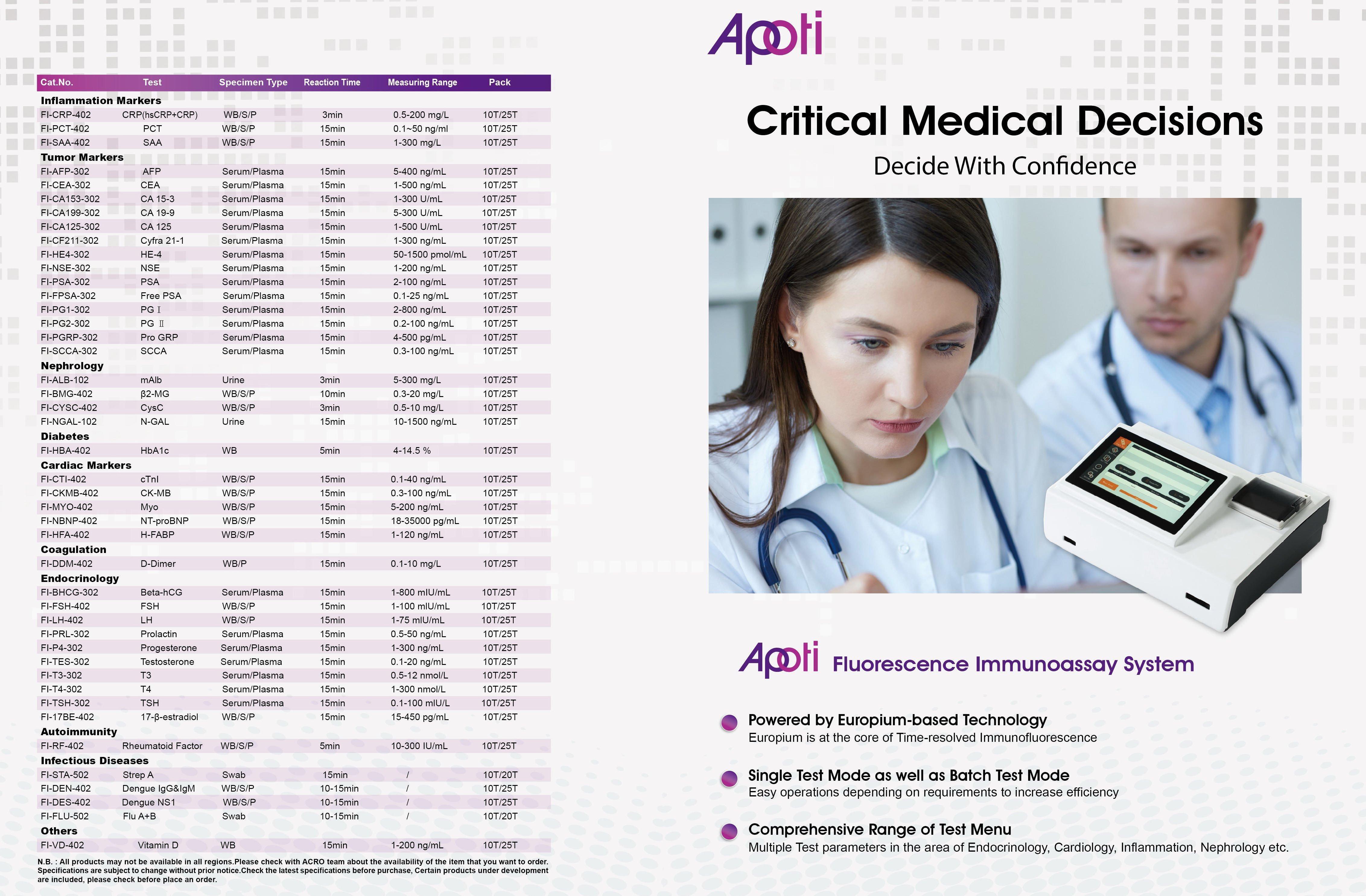 apoti-www-meridianhealthcare-it